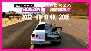 Gameplay Evolution of Forza Horizon (Street & Offroad) | 2012 - 2018 | From HD to 4K