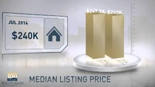 91963 - Potrero,CA, Real Estate Market Update from Willis Allen,July,2014