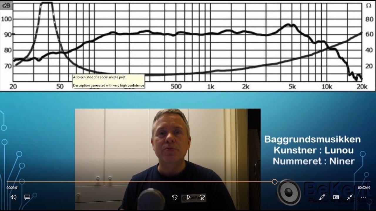 Hvordan læses en frekvens kurve?