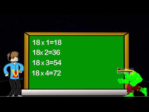 Vote No on : Multiplication Table Rhymes 1 to 2