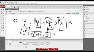 Types Of Animation | Traditional | Clay Animation | Cell Animation | Stop Motion Animation |