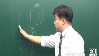 [에듀에버] 2012 10급 공무원 도로교통법 1강