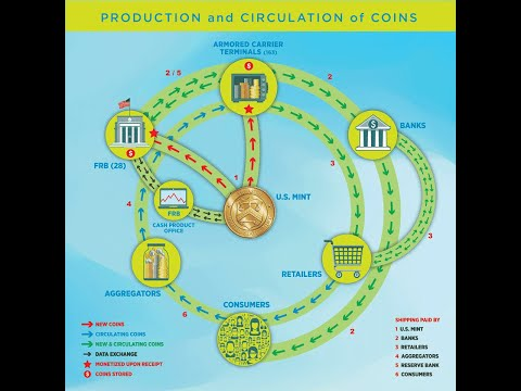 Coin Shortage Due To Corona-Virus & 2020 Key Date Forecast