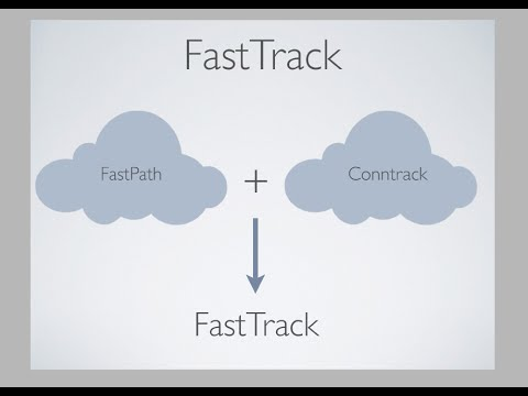 Mikrotik FastTrack помощник в освобождении ресурсов.