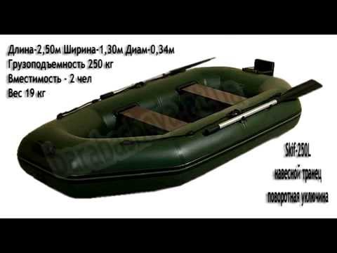 Обвес ПВХ лодки .Фурнитура Fasten (Borika) - YouTube