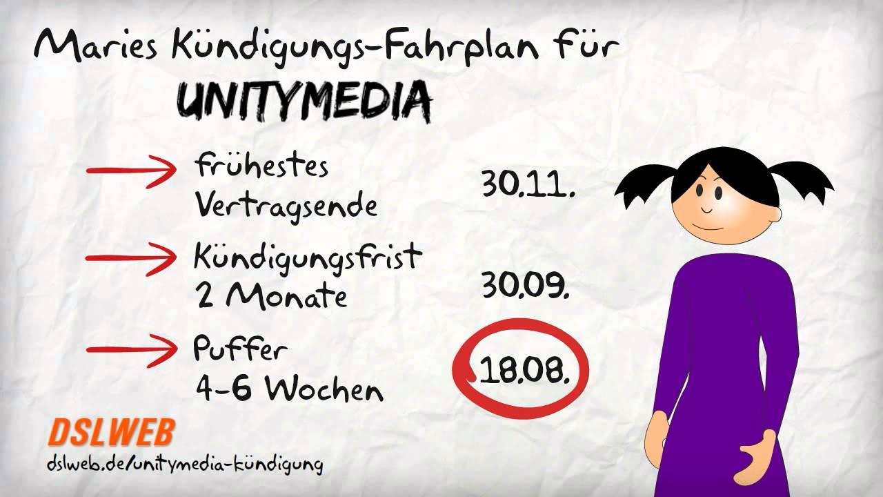 Unitymedia Kündigung Teil 2 Youtube