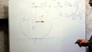 Физика. Урок № 21. Кинематика. Проблема с ускорением при качении колеса