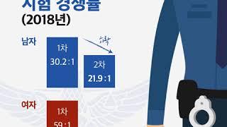 9급 경찰공무원 시험과목 공부방법 인강추천 탑에듀