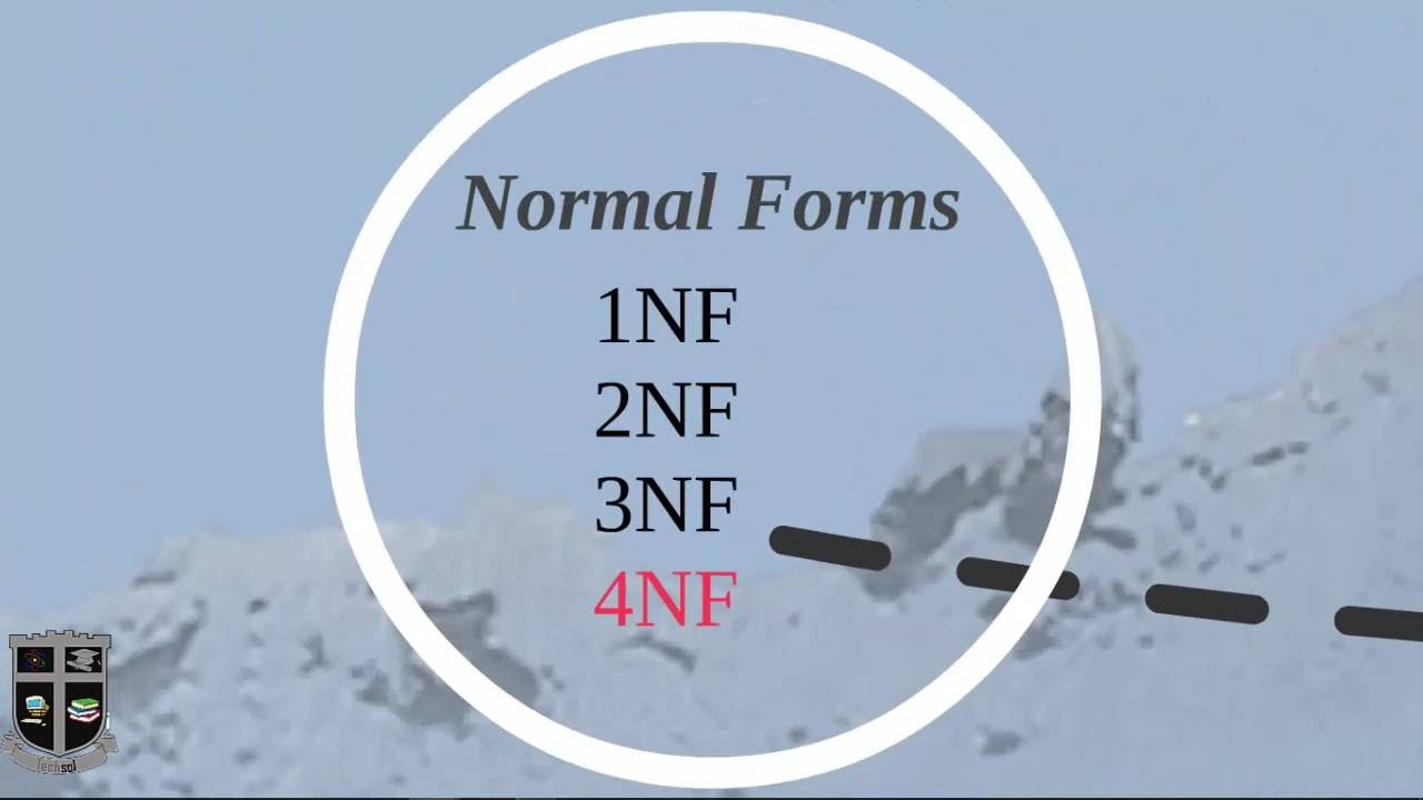 Normalization 1NF, 2NF, 3NF - YouTube