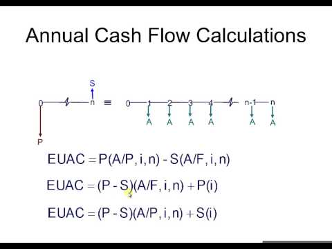 Ch6a: Annual Cash Flow Analysis - Part I - YouTube