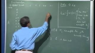 Mod-01 Lec-41 Existence of non-r.e. languages, recursive languages, notion of decidability.