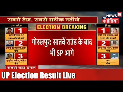 UP Election Result Live: Gorakhpur और Phulpur में BJP पीछे   News18 india