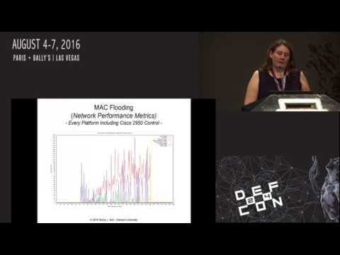 DEF CON 24 - Ronny Bull, Dr Matthews, Kaitlin Trumbull - Attacks in Virtualized Environments