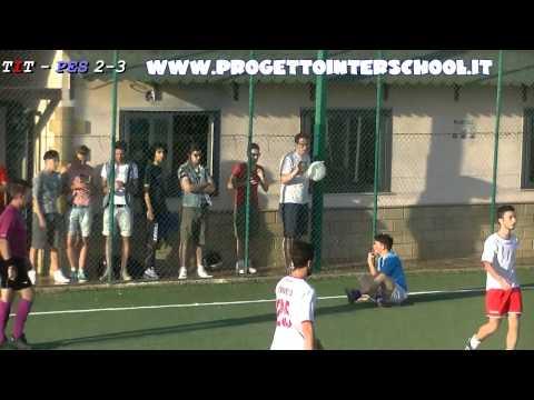 Champions Interschool - Clausura 2014 -  Finale -  Gli Highlights di Titans   Pes
