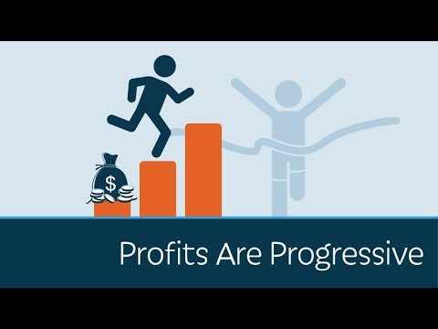 Are Profits Progressive Or Is Profit a Dirty Word?