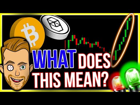 THIS BULLISH BITCOIN TRADING PATTERN HAS BEEN SEEN TWICE BEFORE!