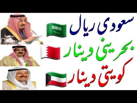 Live Bahraini Dinar to Kuwaiti Dinar Exchange Rate (BHD/KWD) Today