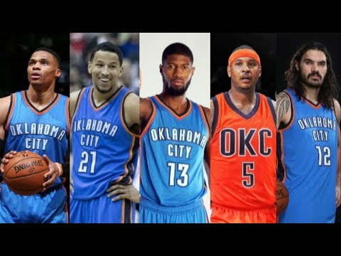 NBA Top 10 Teams 2017-2018