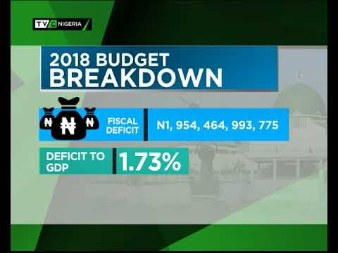 TVC Breakfast 18th May 2018 | Still On  2018 Budget