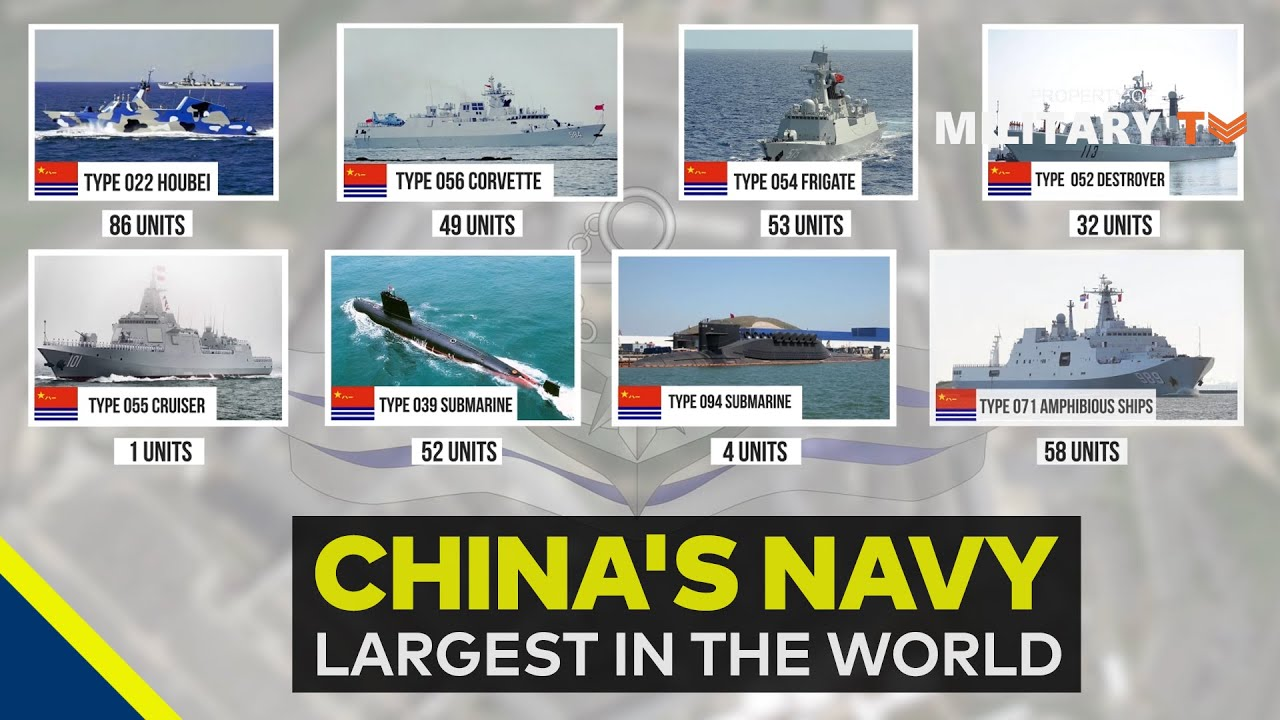 China's Navy is the Largest in the World 2021