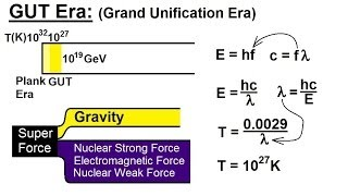 Astronomy: The Big Bang (14 of 30) GUT: Grand Unification Era (time = 10^-43 sec)