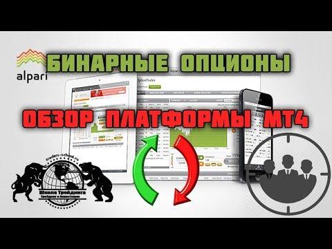 Бинарные Опционы - обзор платформы МТ4