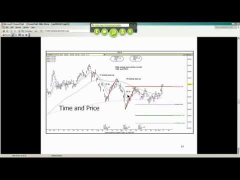 Advanced Fibonacci Time and Price Analysis