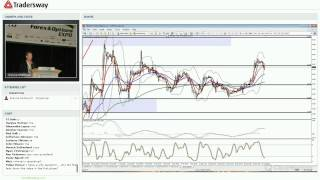 Forex Today Strategy Session:  Searching For BIG S&R before the BIG news