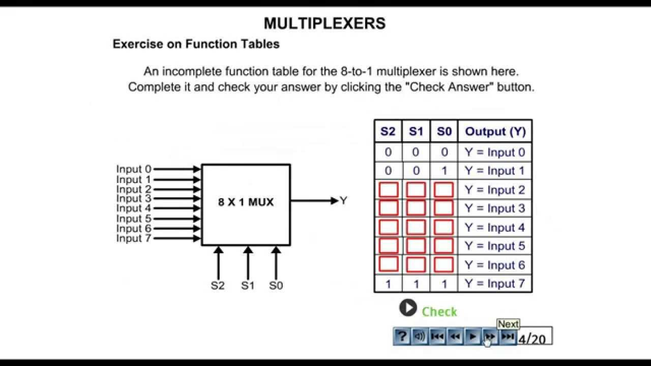 Multiplexer boolean function implementation youtube multiplexer boolean function implementation ccuart Image collections