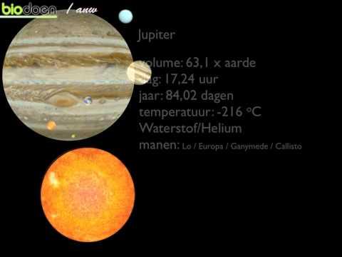 informatie-over-de-planeten-van-ons-zonnestelsel