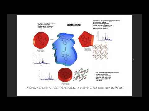 Predicting Physicochemical properties and in vitro ADME endpoints in Drug Discovery 2016 10 20