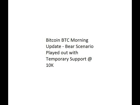 Bitcoin BTC Morning Update - Bear Scenario Played out with Temporary Support @ 10K