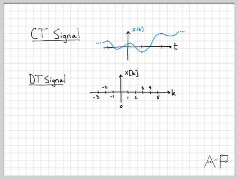 Discrete-Time Signals and Systems Part 1 (2/10) - CT vs. DT