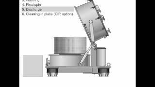 HEINKEL Top discharge centrifuge for pharmaceutical applications