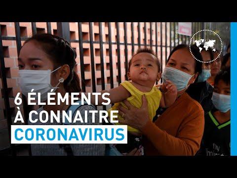 Les 6 choses à savoir sur le coronavirus | UNICEF France