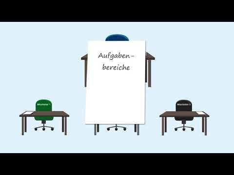 Delegieren: Wie Delegiere Ich Richtig? Die Wichtigsten Regeln In 2 Minuten.