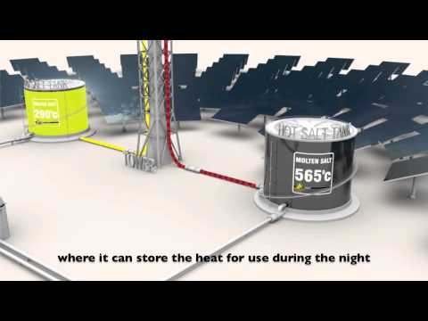 Concentrated Solar Thermal (CST) Plant Animation