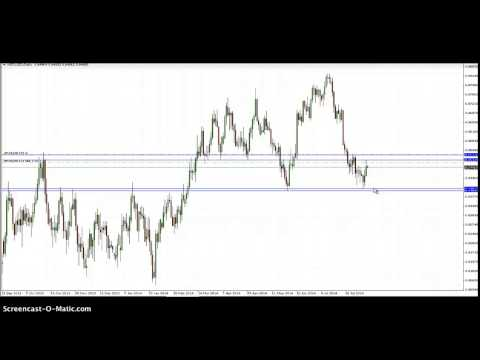 NZDUSD trade 14 08 2014
