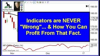Technical Analysis Tutorial - Indicators are Never Wrong