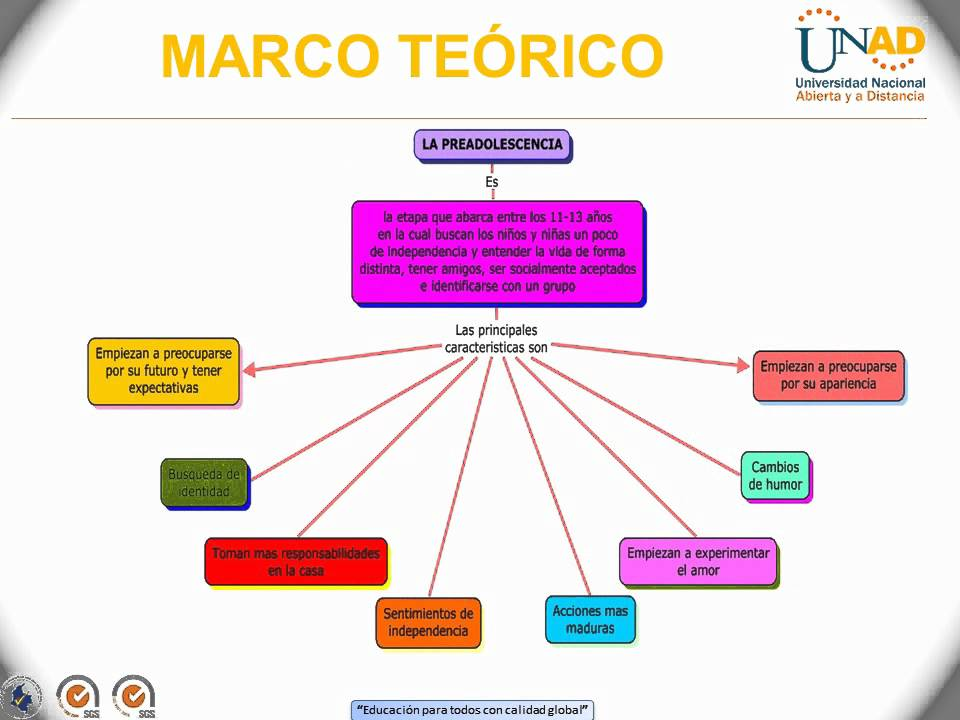 Proyectos De Presentacion De Diapositivas