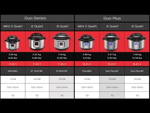 Instant Pot Comparison Chart | LUX vs DUO vs DUO Plus vs Ultra Model Series | 6-1 vs 7-1 vs 9-1