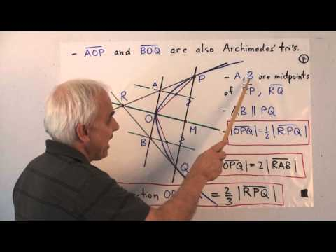 FamousMathProbs 6: Archimedes' squaring of a parabola