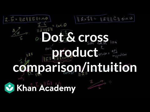 Dot and cross product comparison/intuition | Vectors and spaces | Linear Algebra | Khan Academy