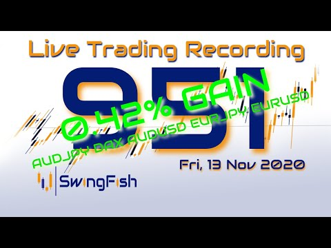 📈 Live Forex Day Trading – Friday