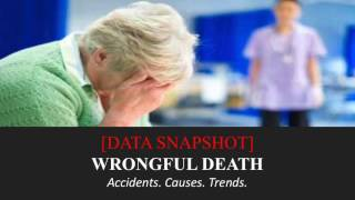 Wrongful Death: Accidents, Causes, Trends Examined [Data Snapshot]
