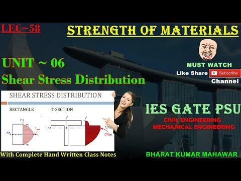 Strength of Materials~Lec 58~U6~Shear Stress Distribution of Various Section by Bharat Kumar Mahawar