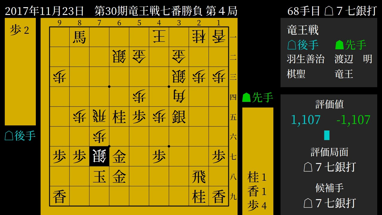 将棋] 棋譜並べ 渡辺 明 竜王 vs...