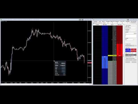 E-mini NASDAQ Futures Trading – JRHNBR – Sept. 26th 2016