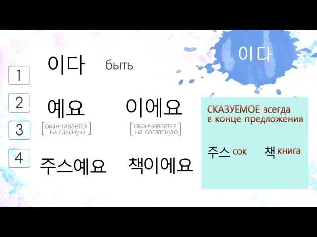 7856625abd0 Корейский язык Урок 2 Глагол 이다 и указательные местоимения