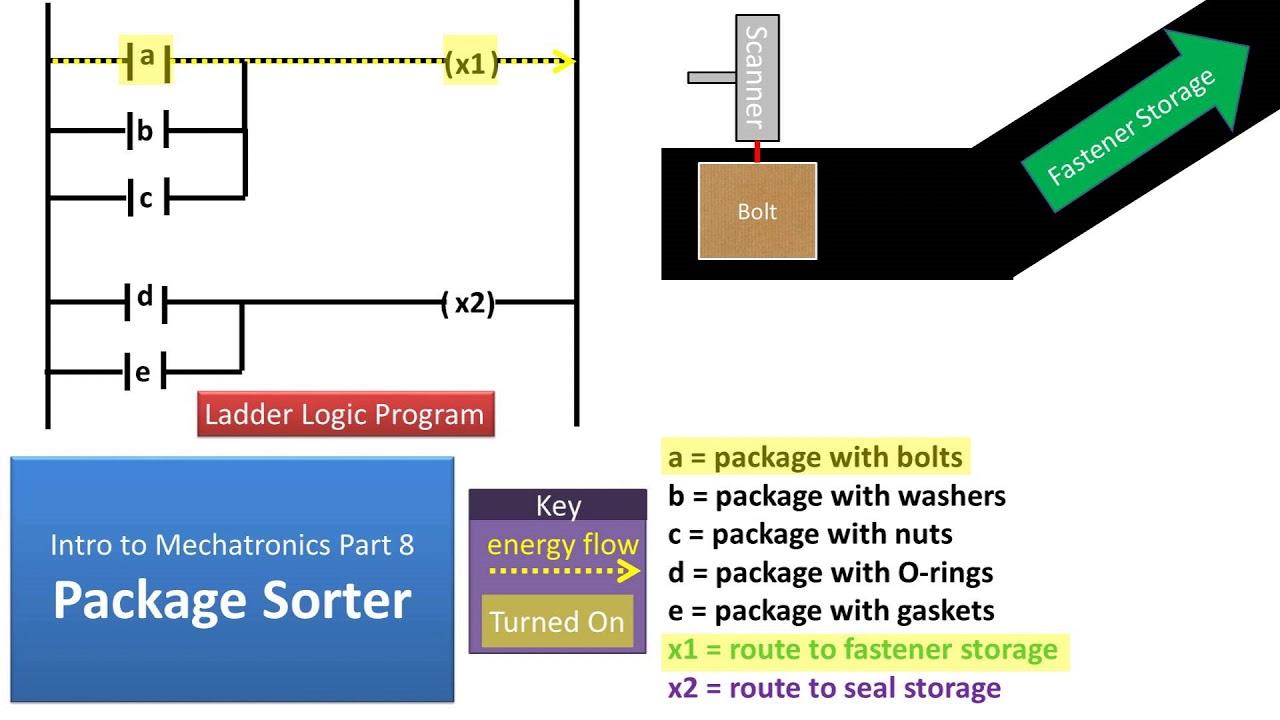 Package Sorter Ladder Logic Program Mechatronics Part 8 Youtube